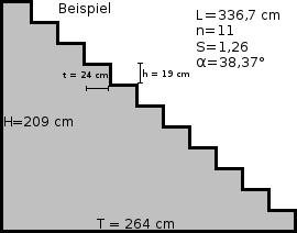 Masse Einer Treppe Berechnen Treppe Treppe Bauen Treppe Selber Bauen