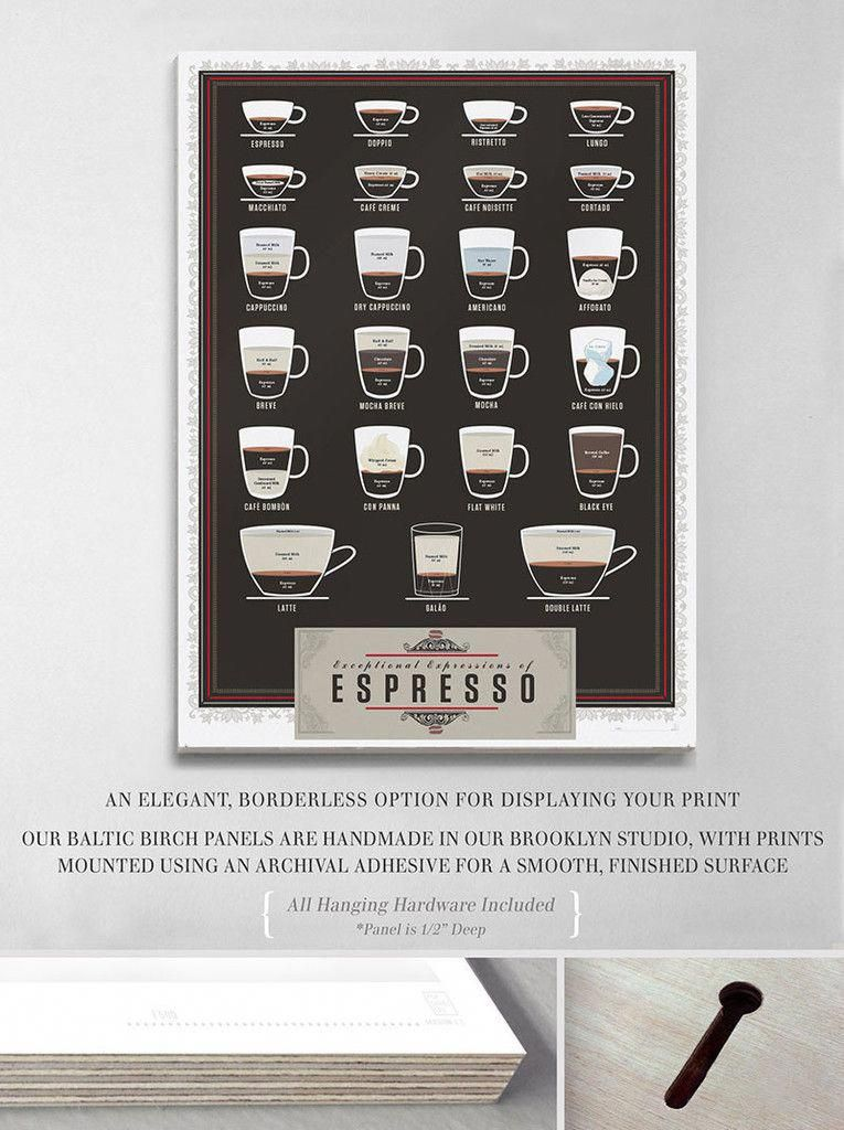 Pop Chart Lab Design Data Delight Exceptional Expressions Of Espresso Myloveforcappuccino Cappuccino Machine Pop Chart Cappuccino