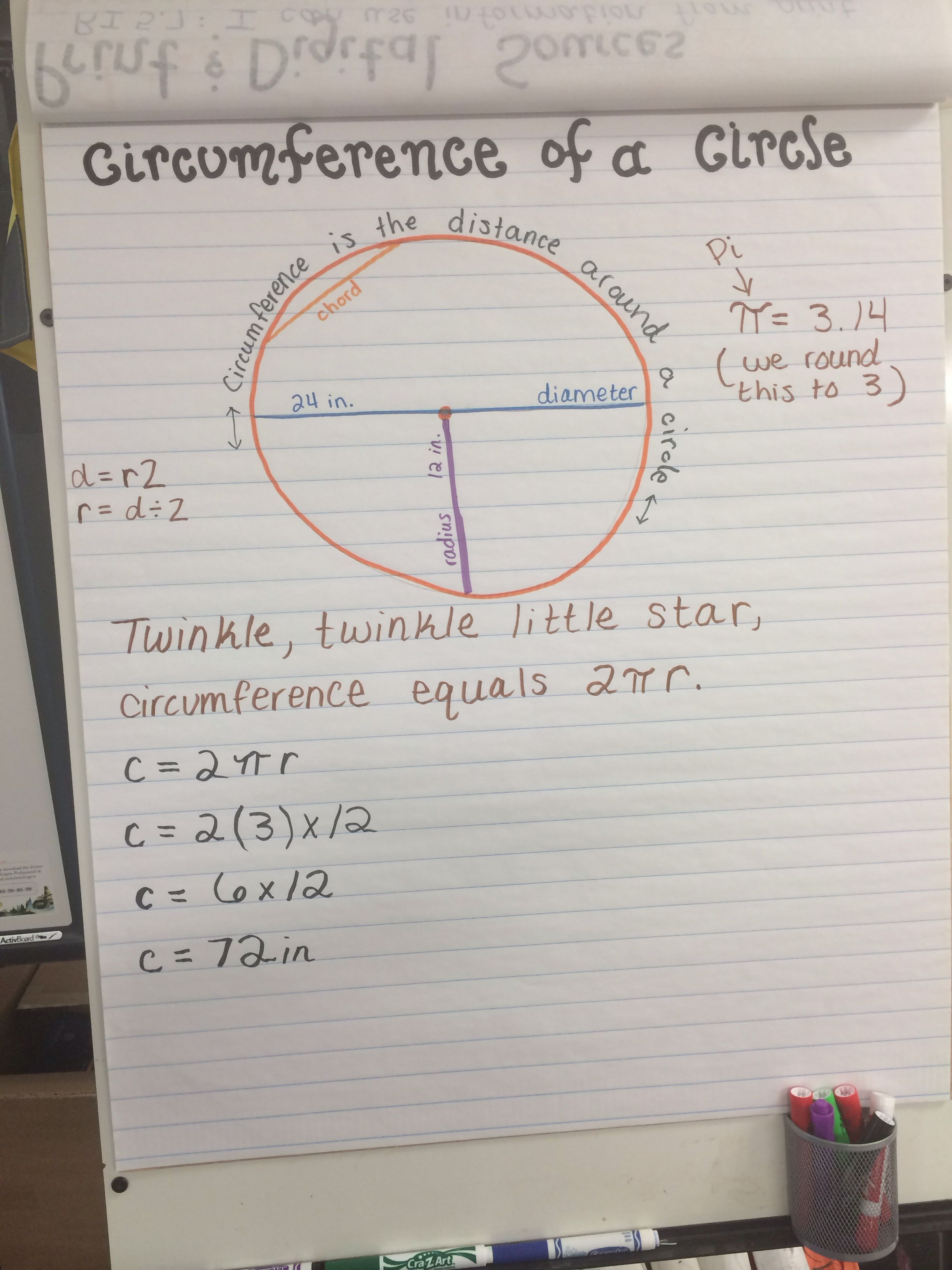 Circumference Of A Circle (radius, Diameter, And Chord) Anchor Chart