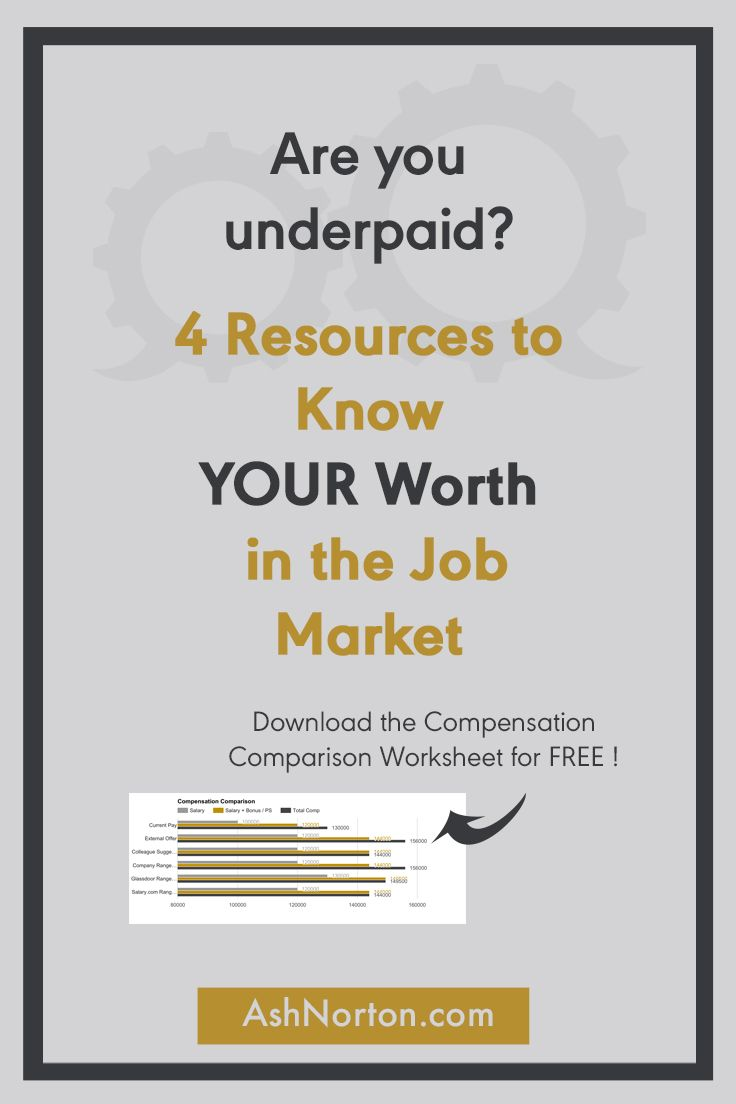Think Your Engineering Salary Is Too Low Here Are 4 Ways To Know Your Worth Plus Download The Compensatio Marketing Jobs Engineering Jobs Engineering Careers