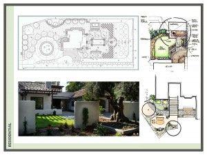Residential Landscape Architecture Design Process For The Private Residence 5th Edition