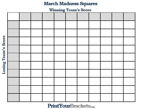 image about 100 Square Grid Printable titled Printable March Insanity Squares - NCAA 100 Sq. Grid
