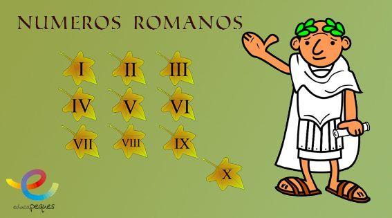 Educa Y Aprende On Algarismos Romanos Romanos Educativo