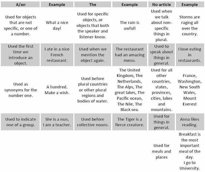 the grammar book celce-murcia pdf