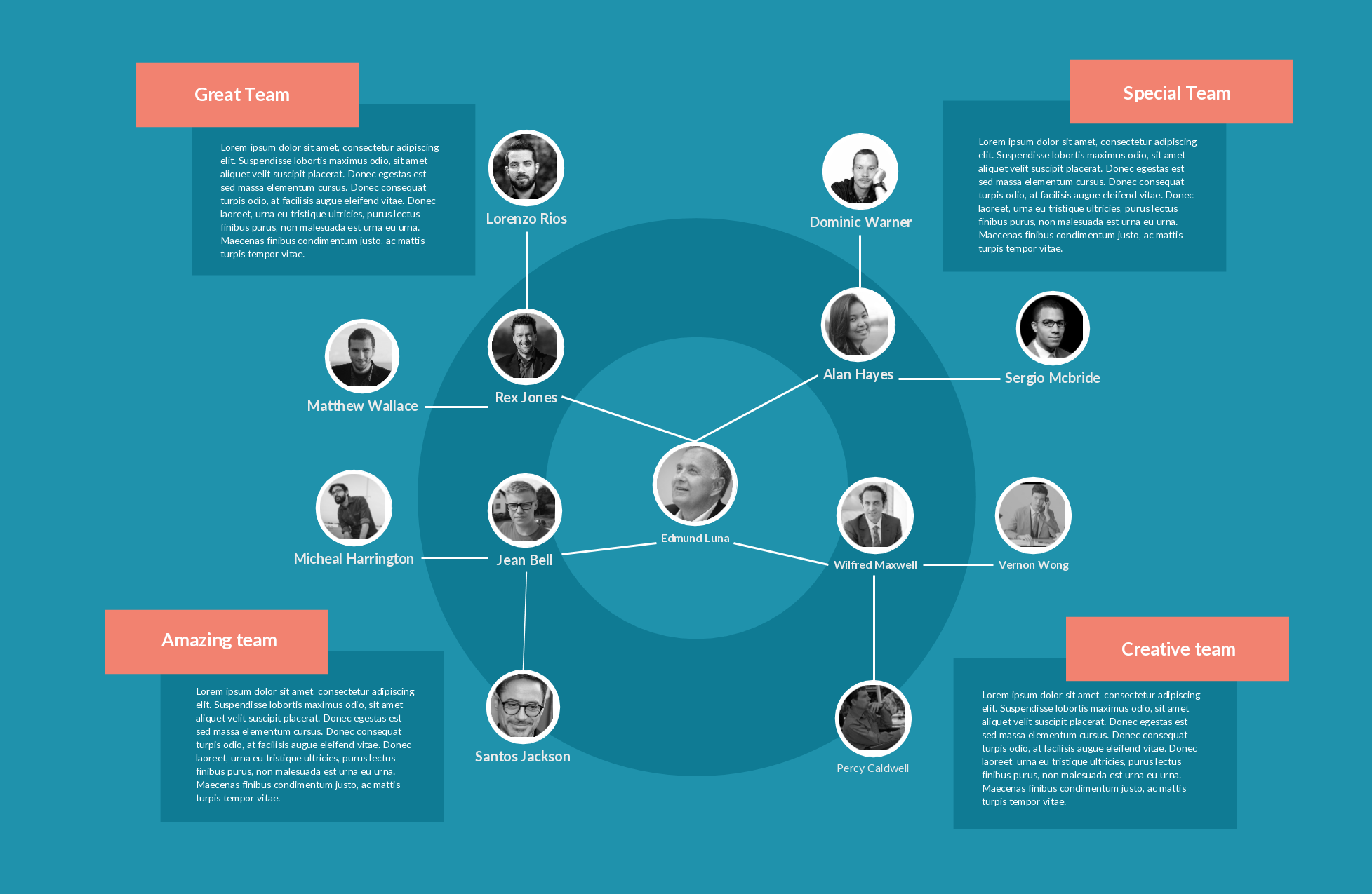 Pin By Erica Hildebrand On Org Chart Graphics