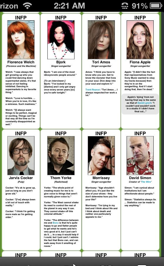 Famous Infp's  http://www.celebritytypes.com/infp.php