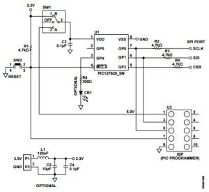 App note: Microcontroller-based serial port interface (SPI