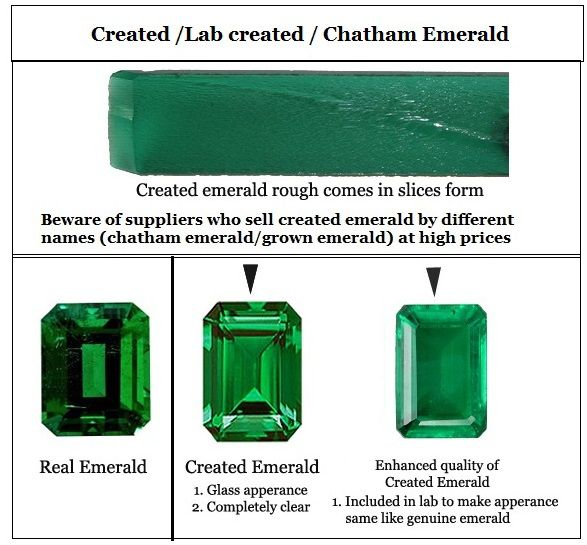 Lab created emerald vs natural shouwz also worlds first quality chart use this to buy sell trade rh pinterest