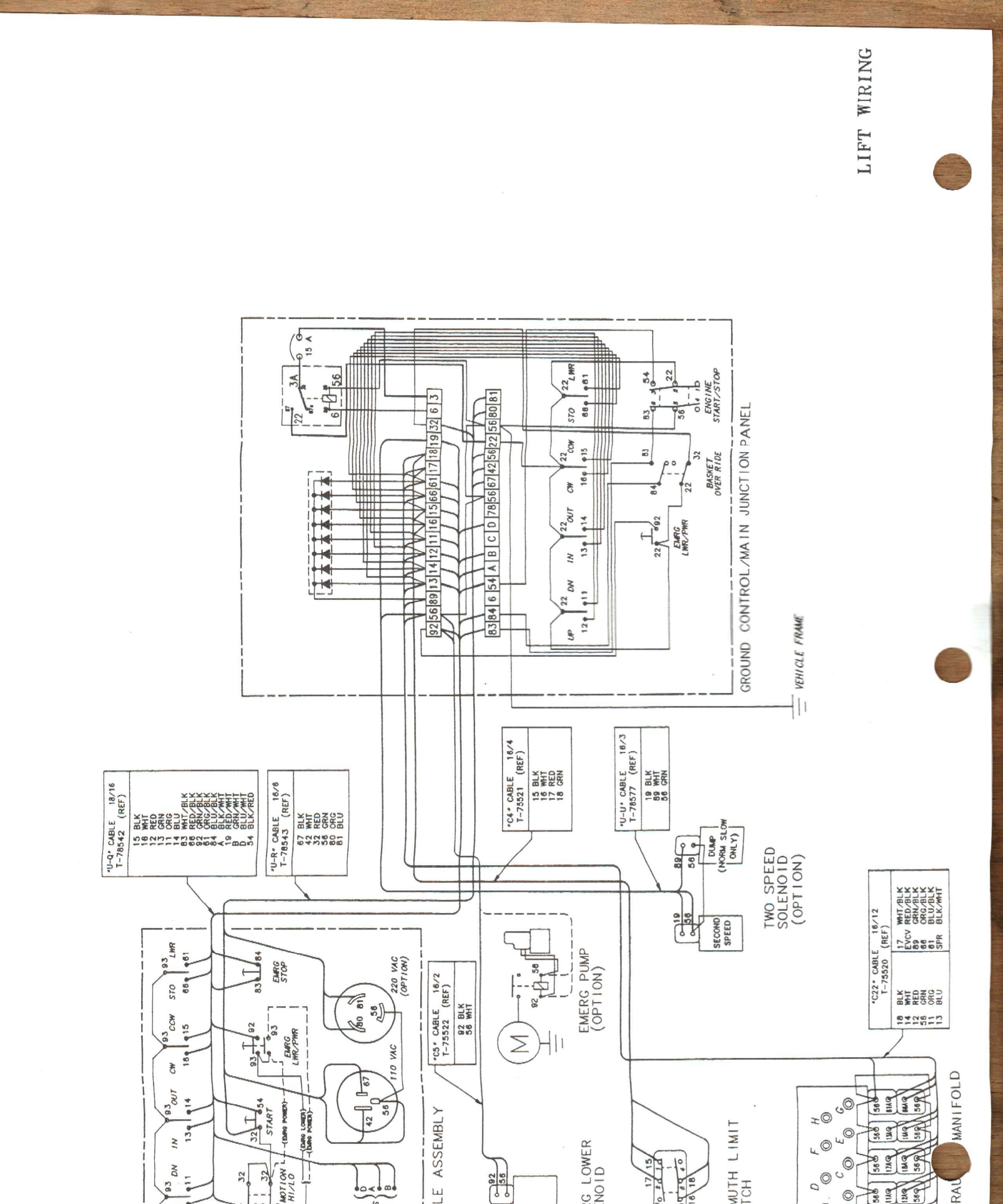 Wiring Diagram Cars Trucks Wiring Diagram Cars Trucks Truck Horn Wiring Wiring Diagrams Bucket Truck Cars Trucks Truck Horn