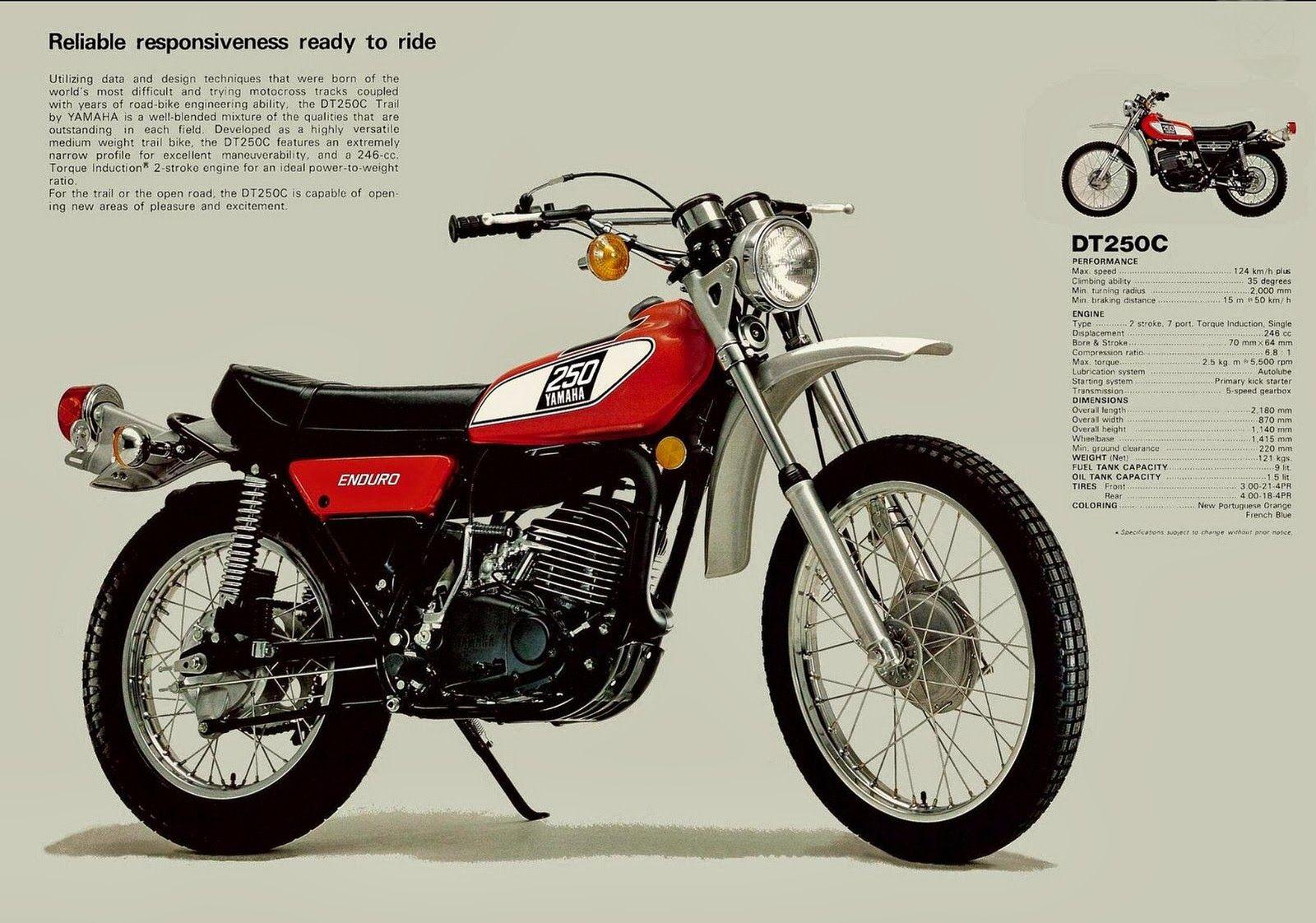 B D F E C Aa F F Ac on 1974 Honda 70 Trail Bike