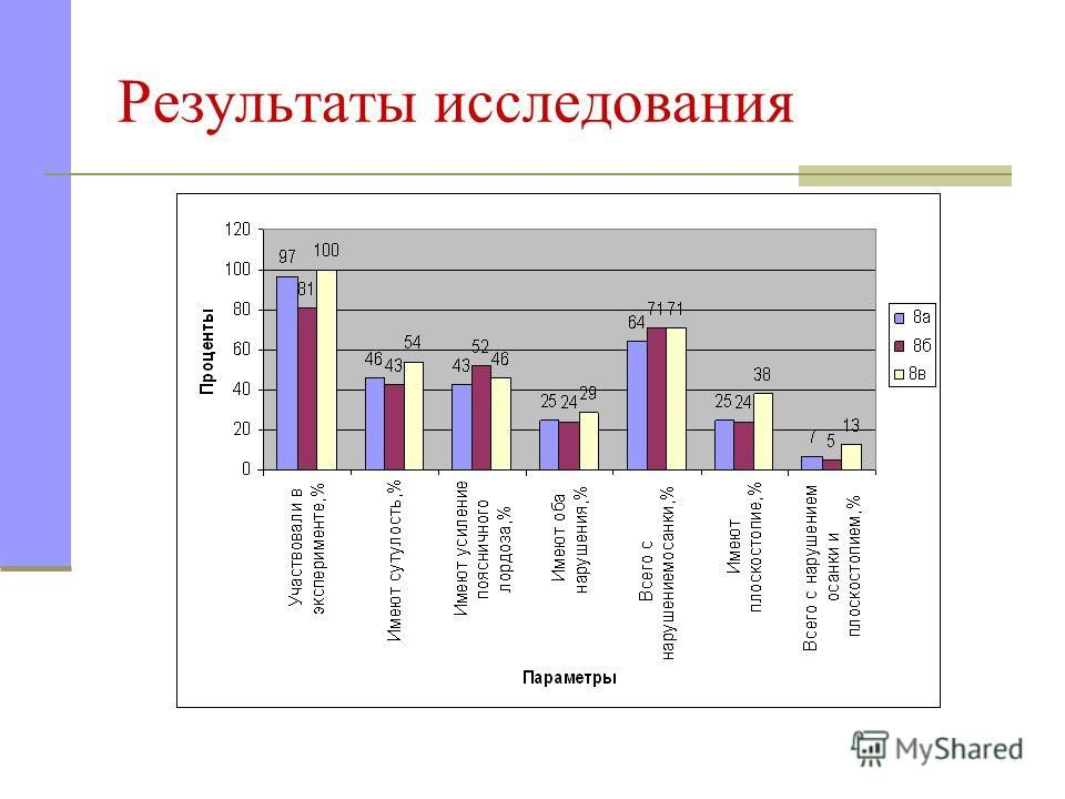 Общая биология 10 класс ог рус.шк учебник