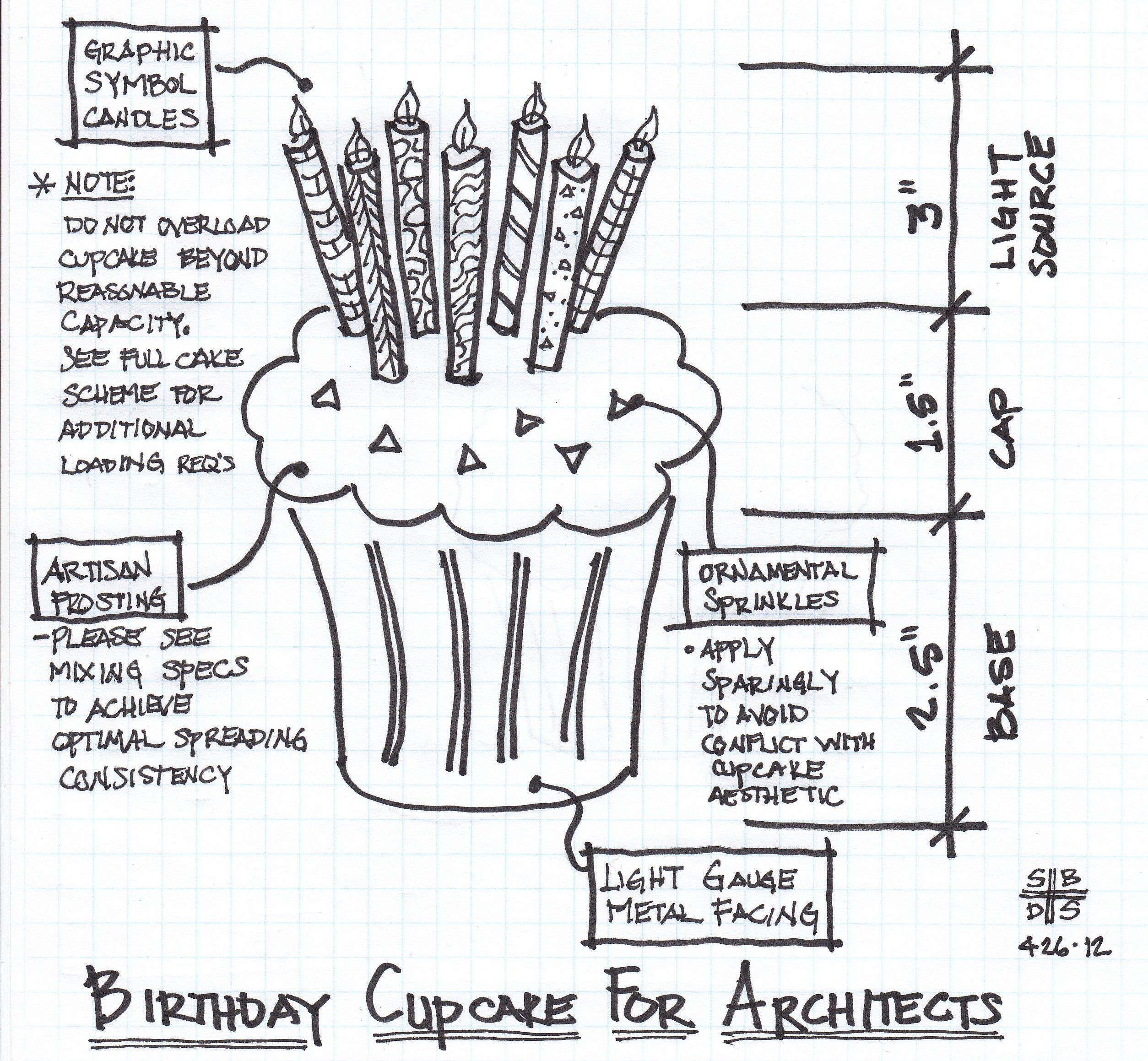 Cupcake graphics and illustration pinterest birthdays happy happy birthday to one of modern architectures greats i kristyandbryce Gallery