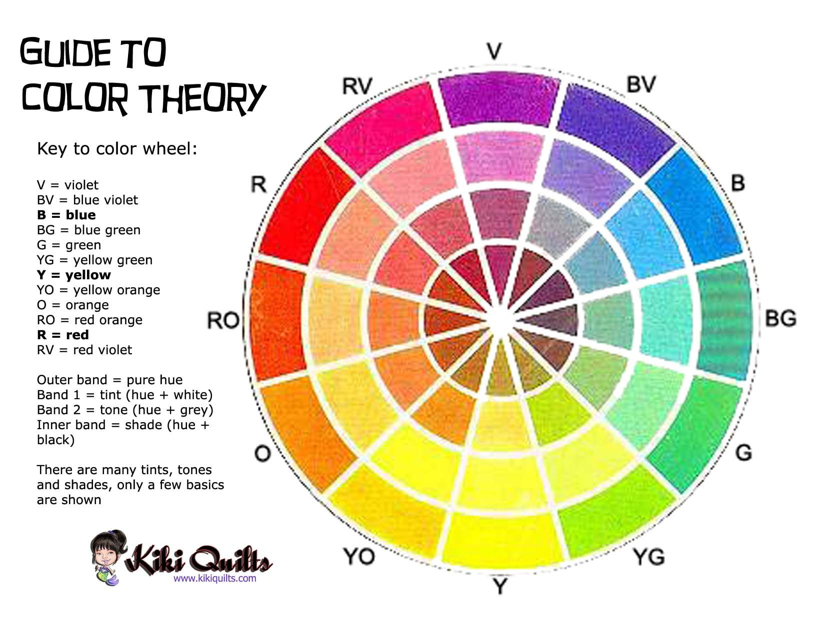 Color Wheel Shows Pure Hues Tints Tones And Shades
