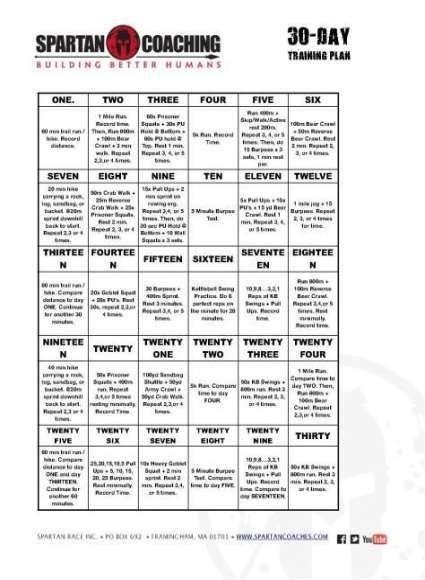 26 ideas fitness training program articles #fitness #Articles #Fitness #ideas #Program #Training