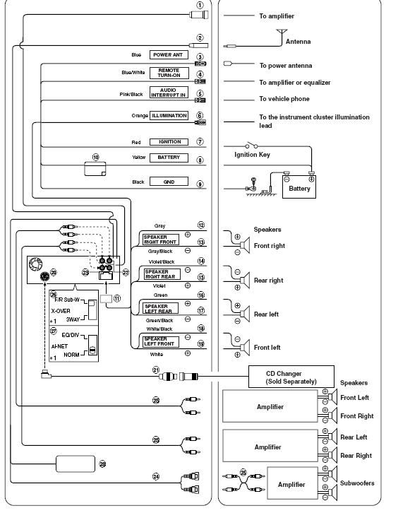 Wiring Diagram For Alpine Car Stereo How To Install Alpine Car – Alpine Wiring Harness Diagram