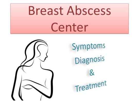 abscess symptoms Breast