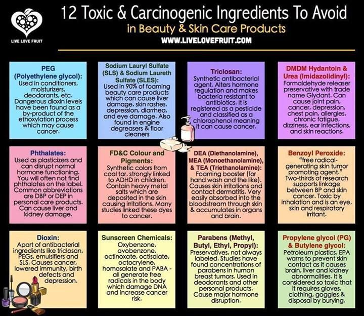 Skin Care Infographic: Toxic Skin Care Products To Avoid - Infographic.