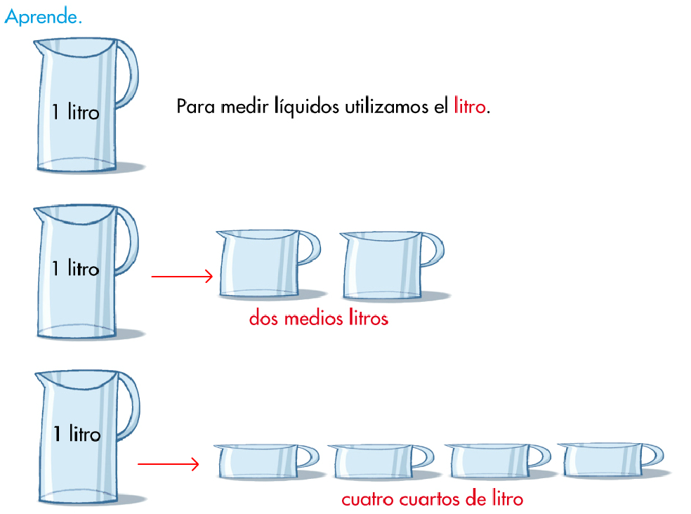 El Blog De Tercero El Litro El Medio Litro Y El Cuarto De Litro Matematicas De Escuela Primaria Actividades De Medicion Fichas De Matematicas