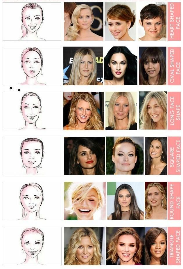 Choose Hairstyle According To Face Shape Face Shape Hairstyles