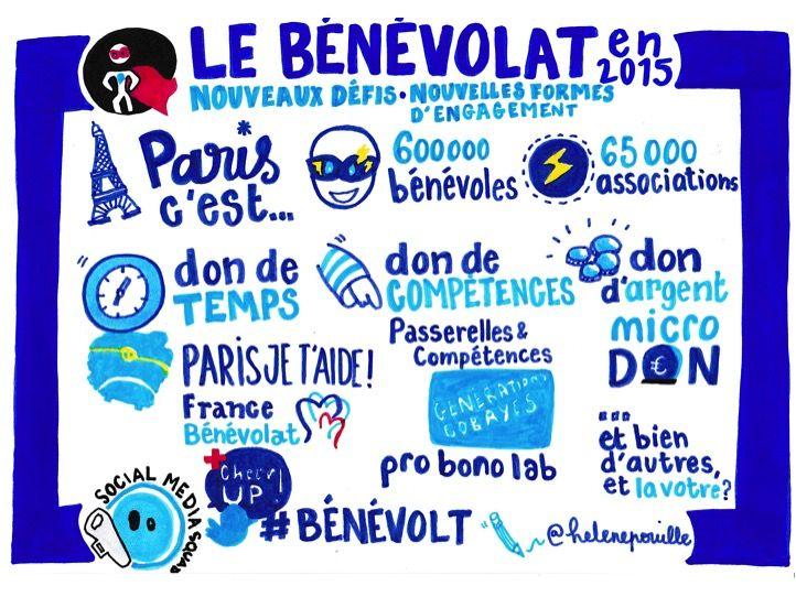 Le bénévolat à Paris | ★ SKETCHNOTES