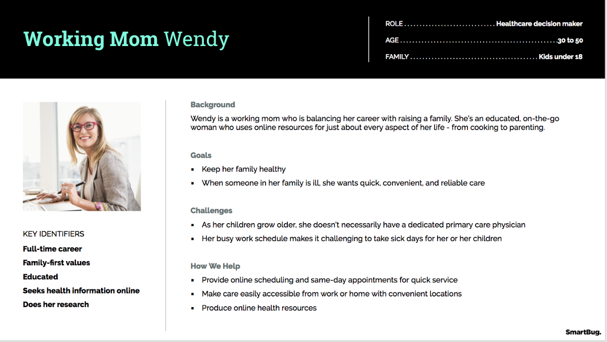 User Persona Template Free Download And How To Guide