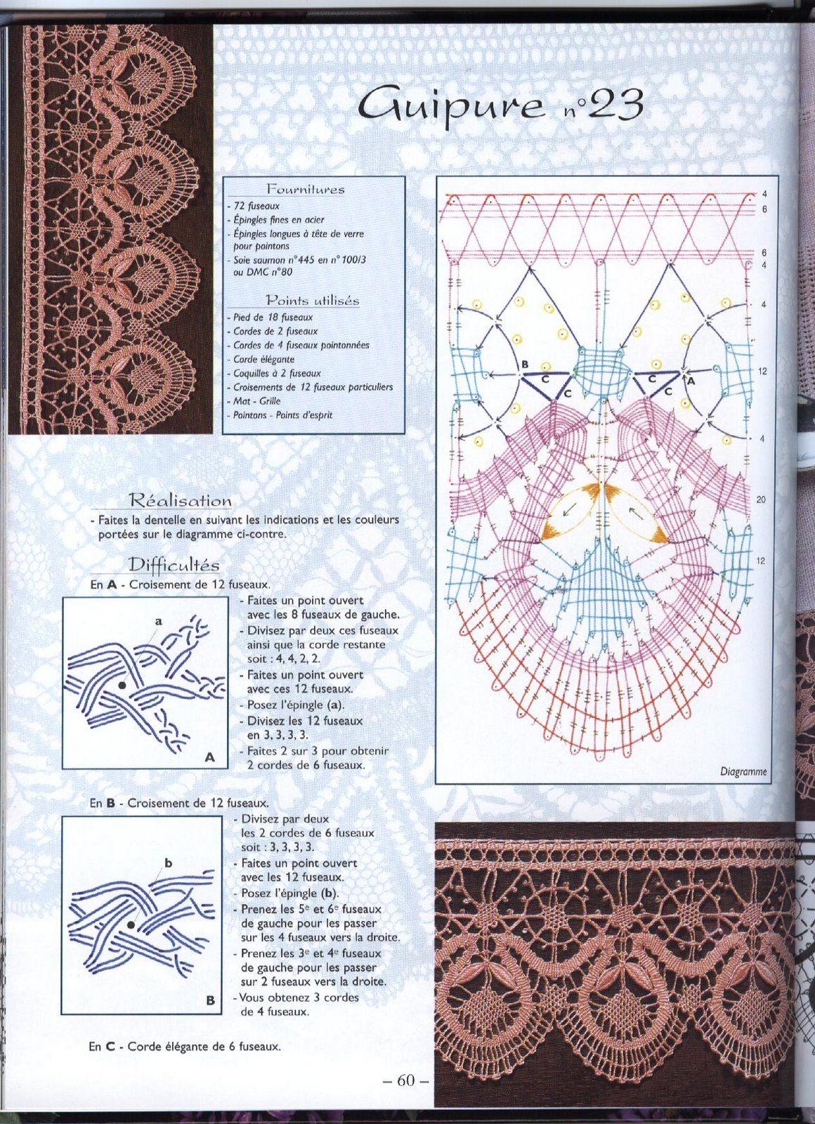 Archivo de álbumes   bolillo   Pinterest   Bolos, Álbum y Empaques