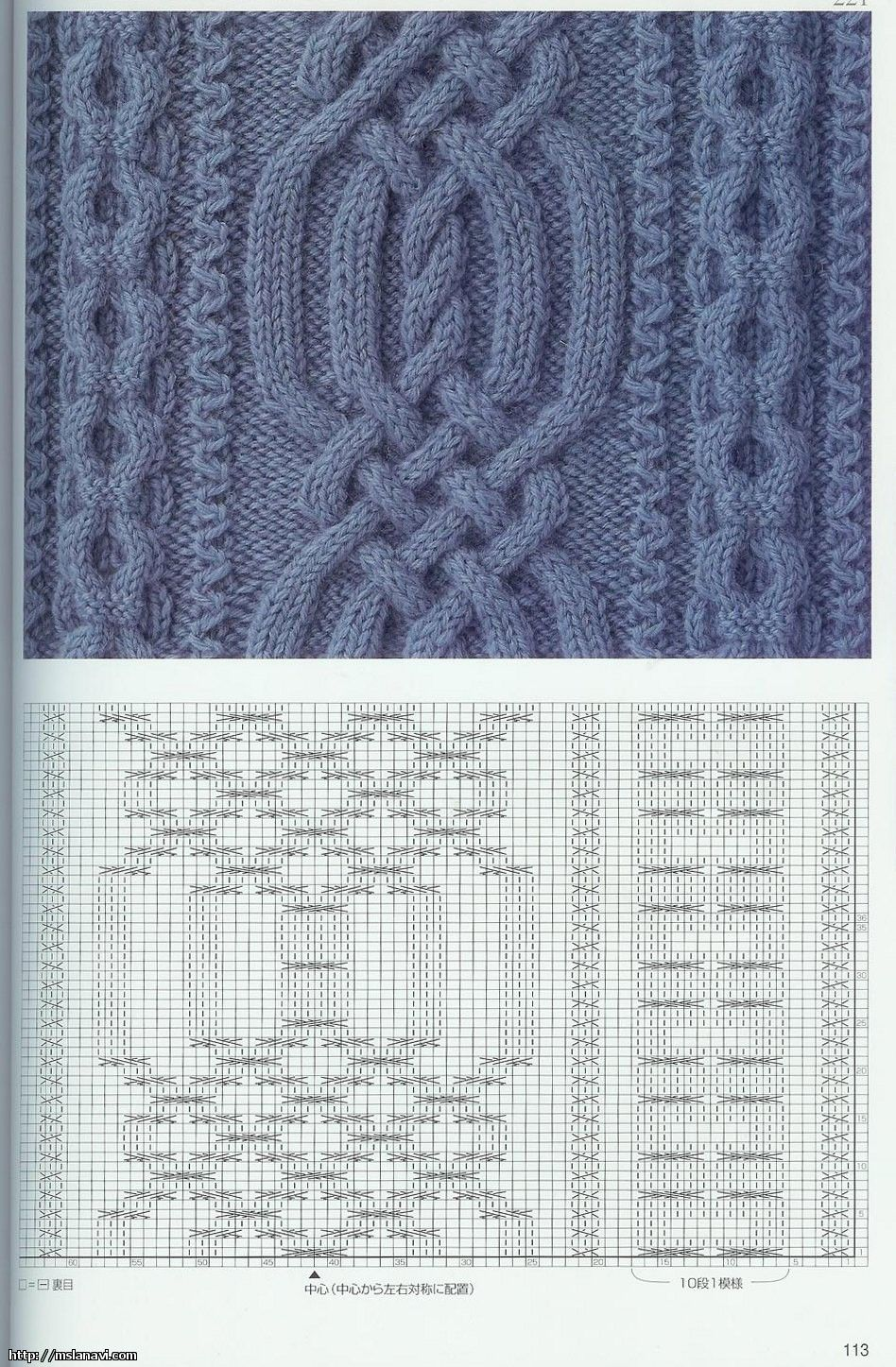 Pin by Sylvia Yarker on Knitting | Pinterest | Ganchillo, Croché and ...