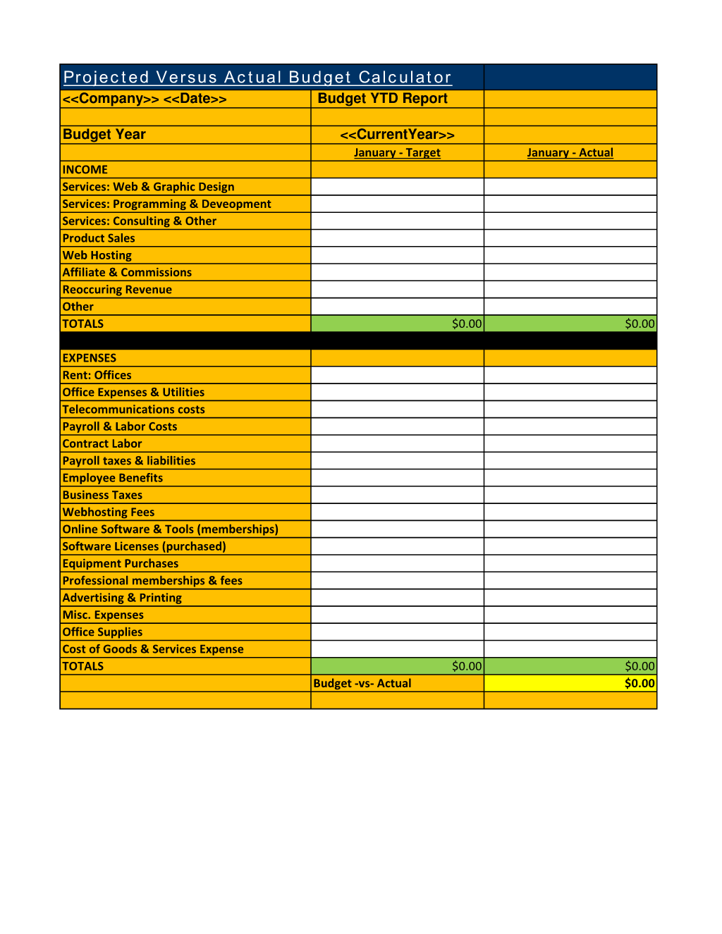 budget to actual template - projected versus actual budget spreadsheet this