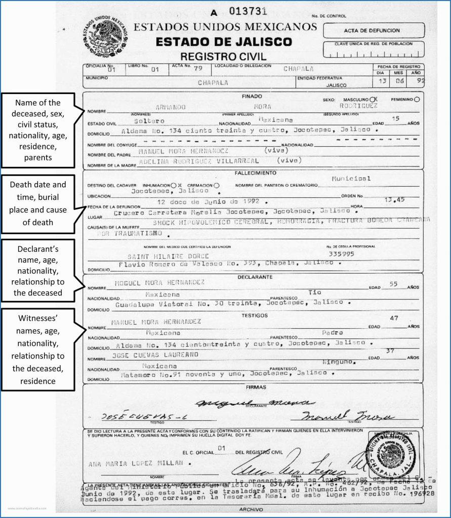 Mexican Birth Certificate Template Aweinspiring Best Of