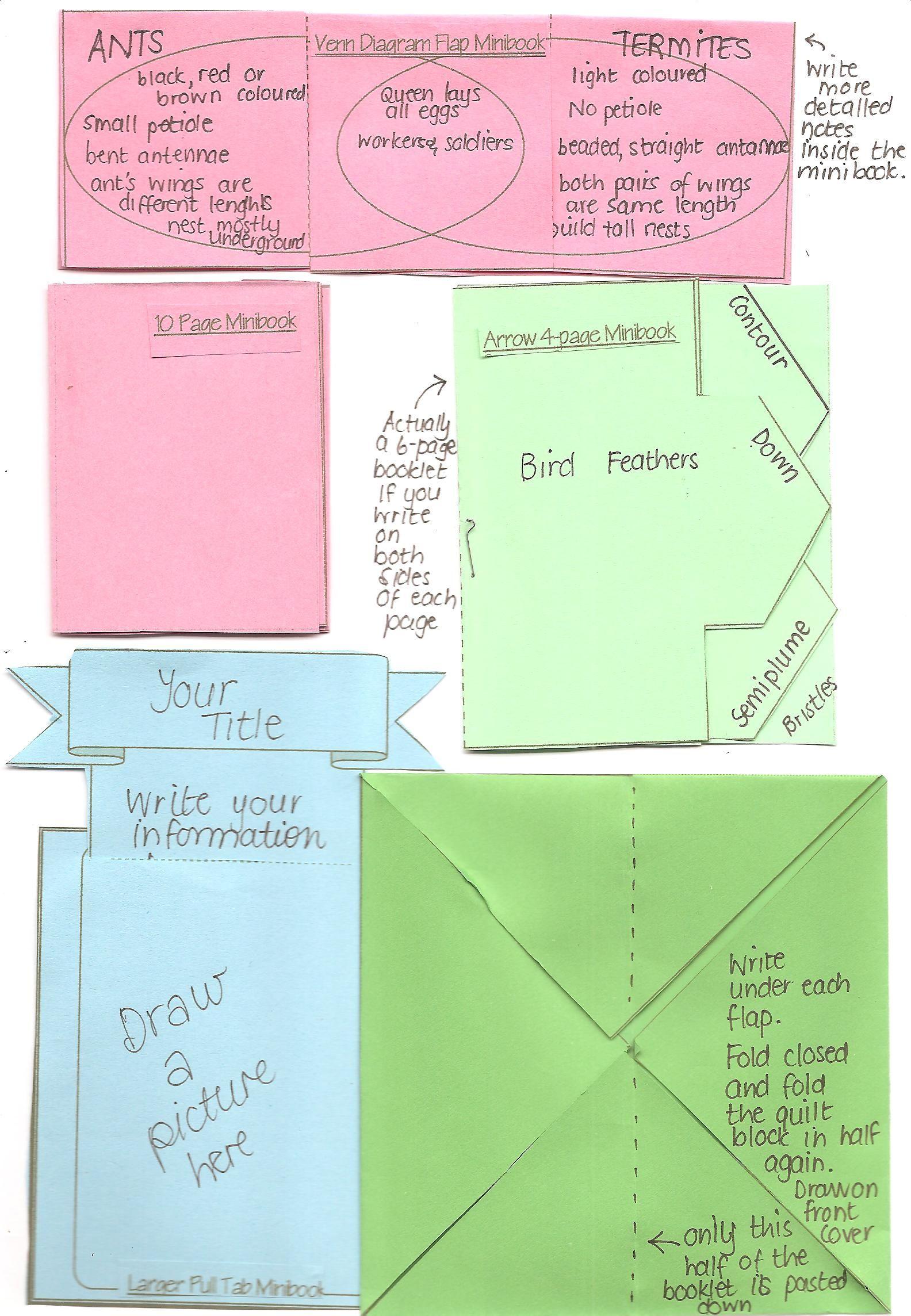 practicalpages.files.wordpress.com 2010 11 blog-new-minibooks-001 ...