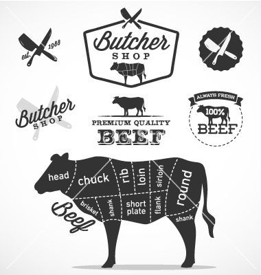 Beef Cuts Diagram And Butchery Design Elements Vector By Safy20 On