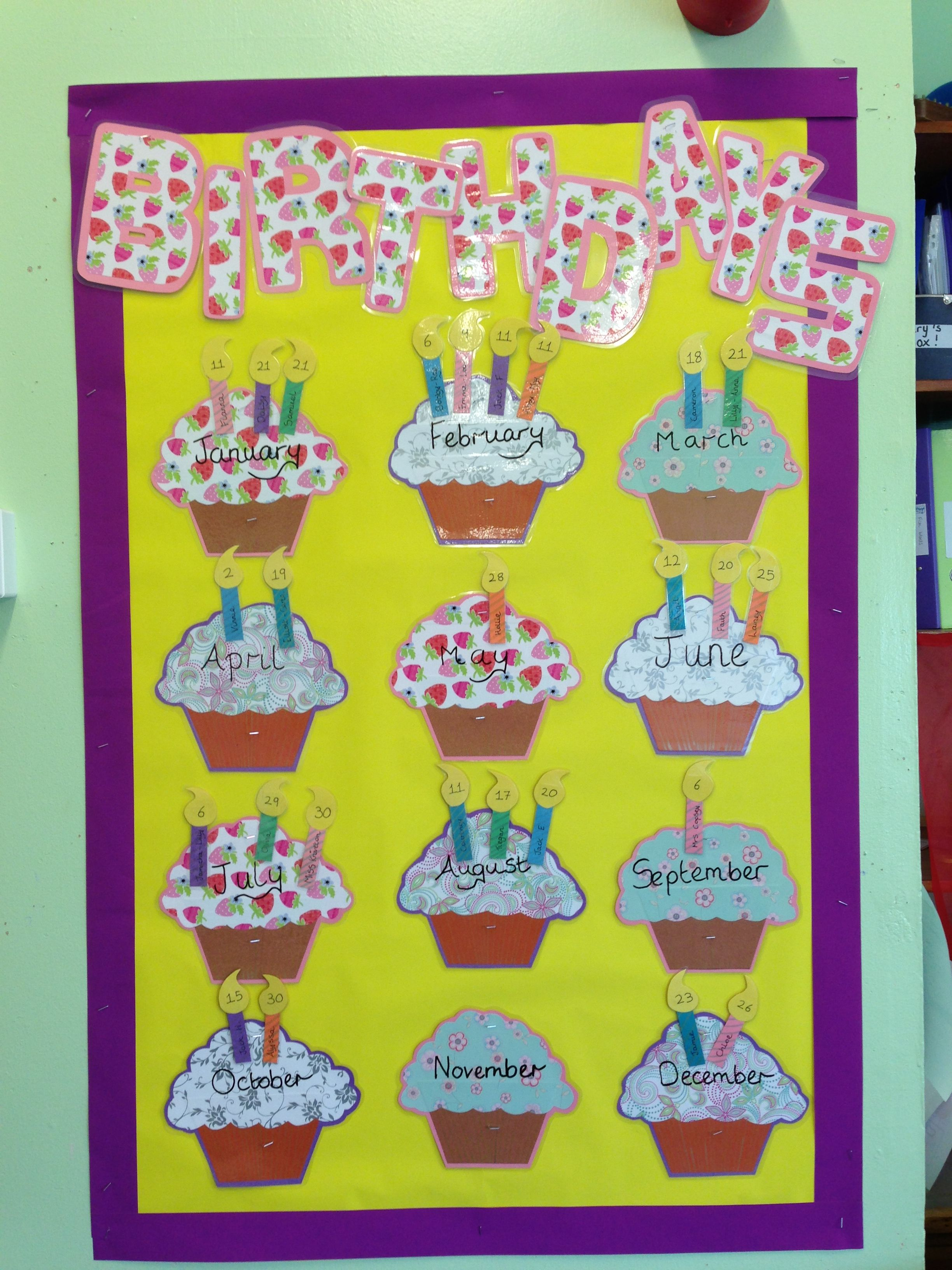Birthday display using cupcake months and candles with the children's name on and day of the month in the flame