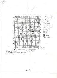 Image result for newfoundland knitting patterns for