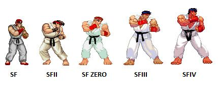 The Use Of Steroids In Videogame Ryu Streetfighter Street Fighter Video Game Video Games Ryu Street Fighter