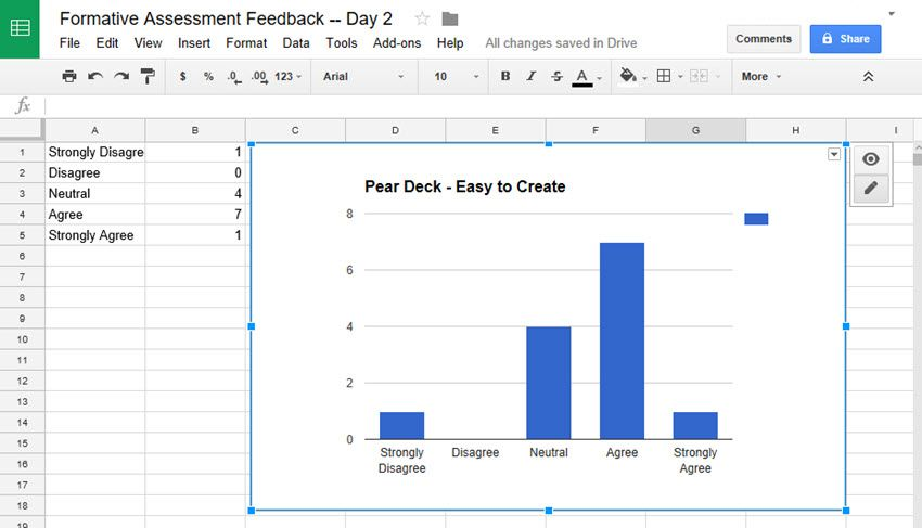 Turn Your Google Docs Form Responses Into Beautiful