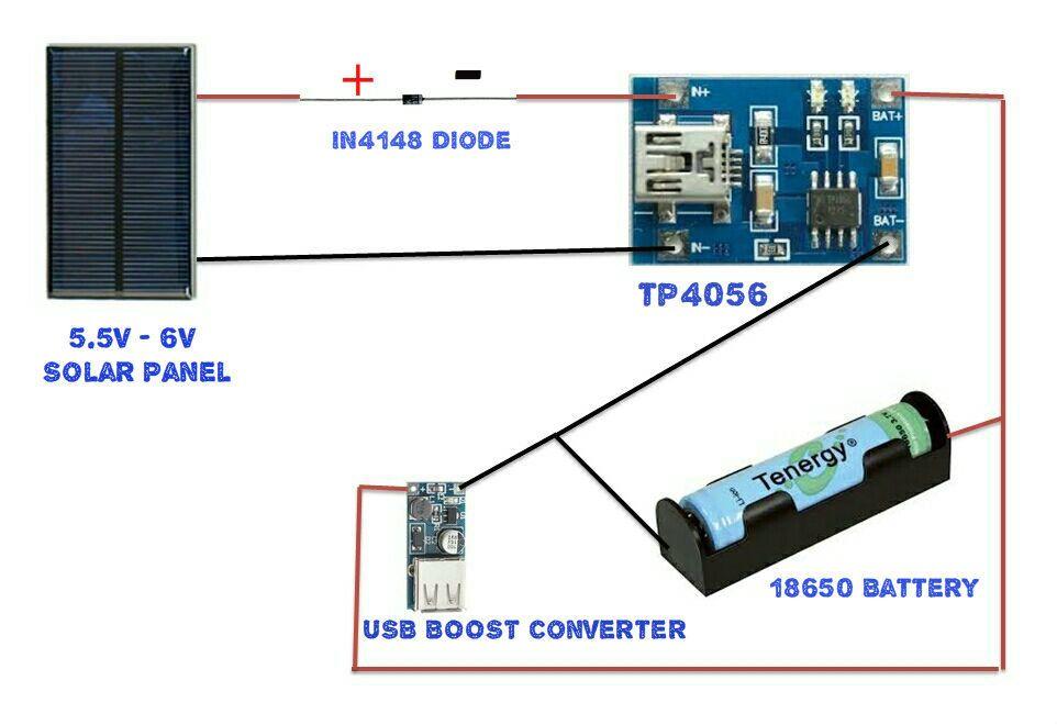 Batería de litio cargador Mini USB tp4056 chip módulo solar Charger Arduino Pi