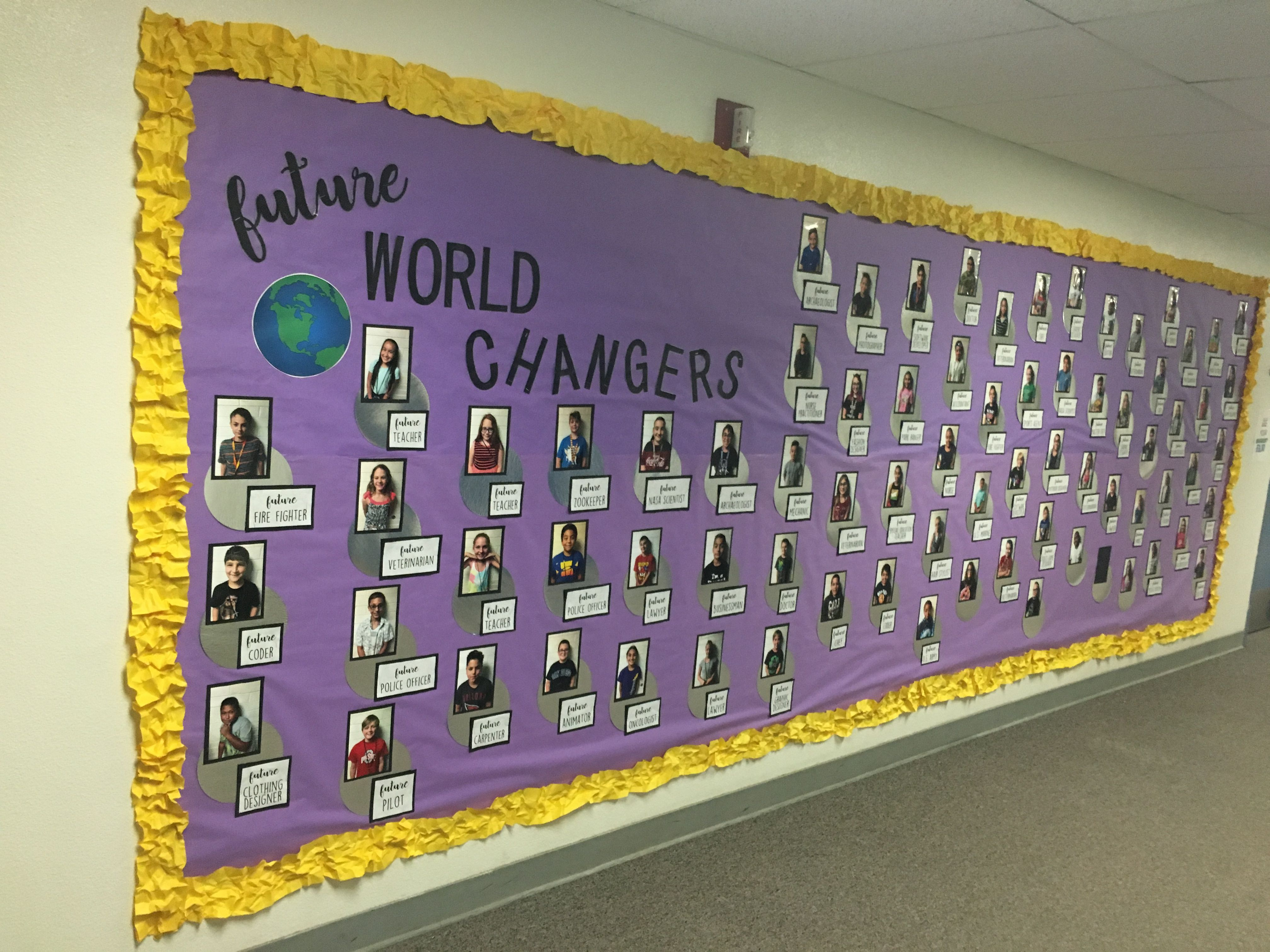 Future World Changers Bulletin Board What Do Your Students Want