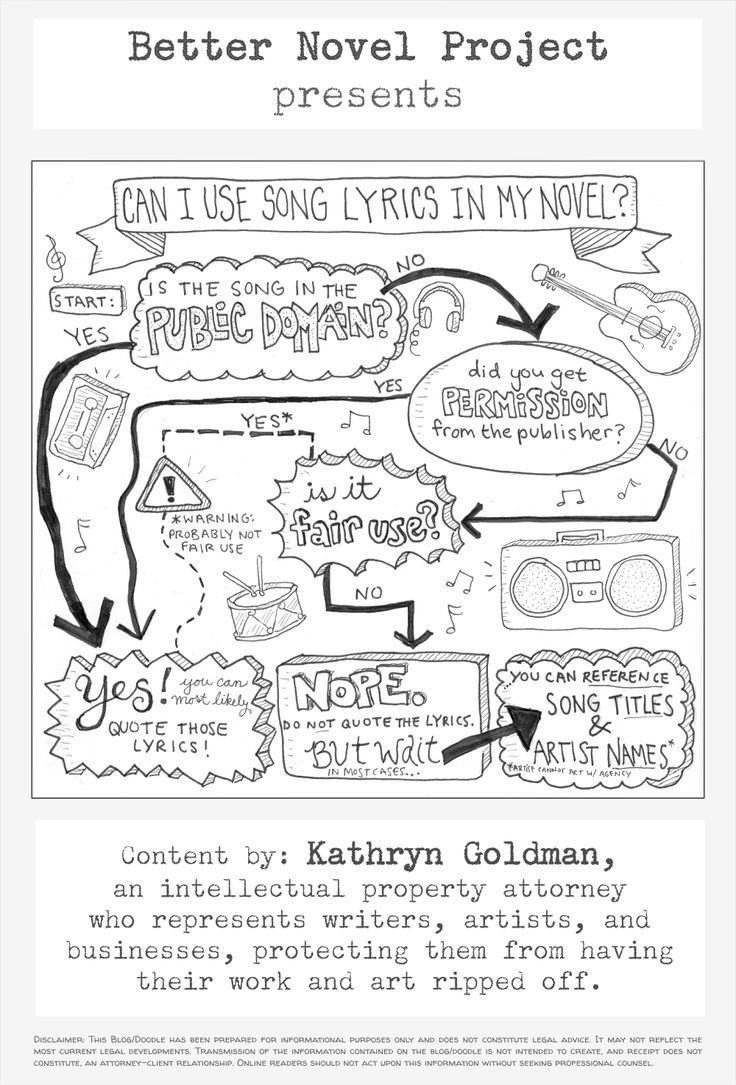 How to Use Song Lyrics In Your Book In order to use