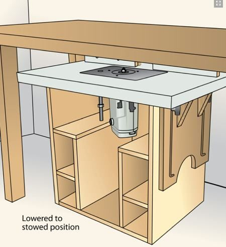 31 dp 00752 telescoping top router table downloadable 31 dp 00752 telescoping top router table downloadable woodworking plan pdf greentooth Choice Image