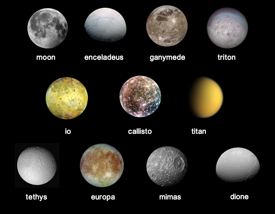 Jupiter's 16 Moons Names - Pics about space | Exploring ...