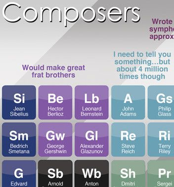 Periodic table of composers periodic table teaching music and periodic table of composers tone deaf im getting this teaching activitiesteaching urtaz Images