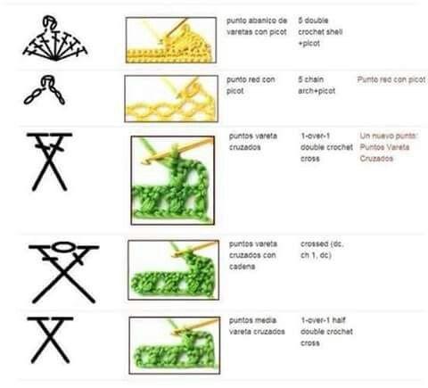 Símbolos de puntos a ganchillo