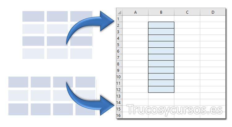 20 Ideas De Excel Hojas De Cálculo Clases De Computacion Informatica Y Computacion