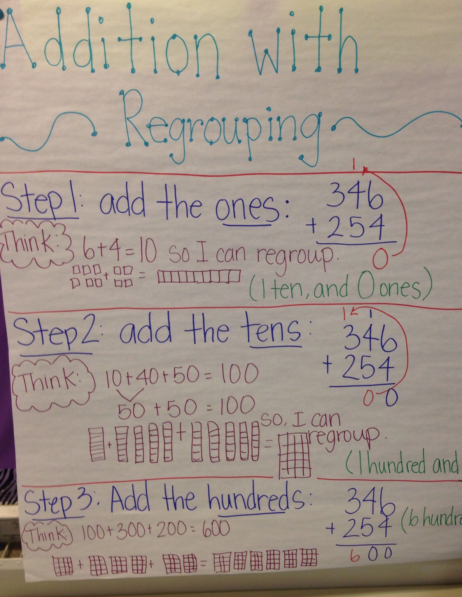 Addition With Regrouping Anchor Chart Classroom Anchor Charts Anchor Charts Subtraction Anchor Chart How to explain addition with regrouping
