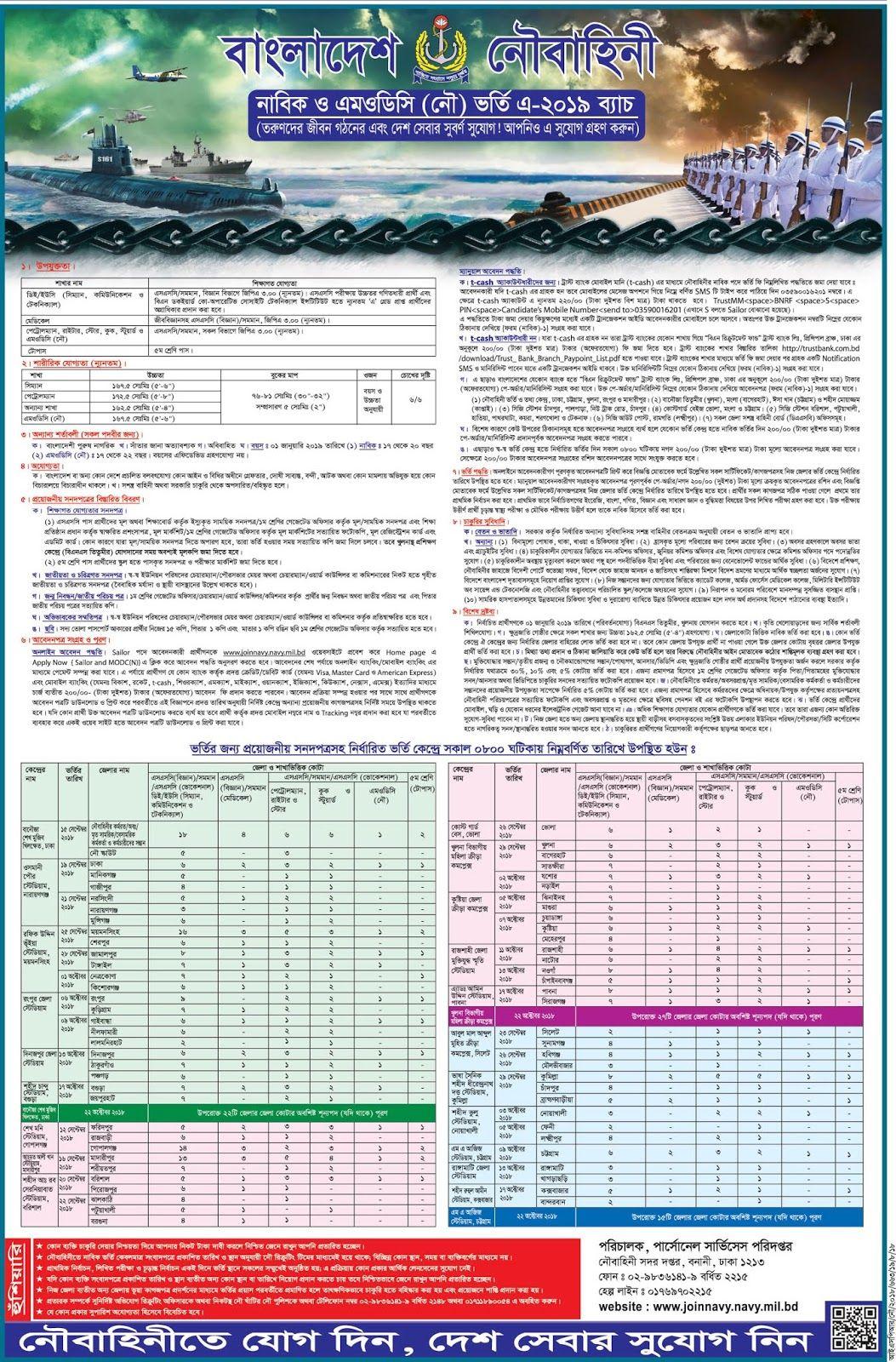bdjobs info: Bangladesh nou bahini jobs circular 2018