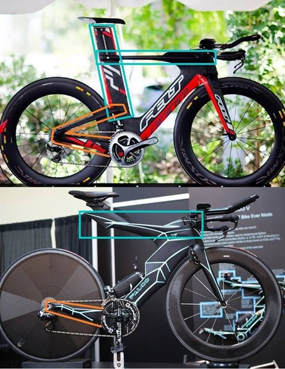 To Illustrate The Beauty Of The Beam Bike Design Pls See The Side