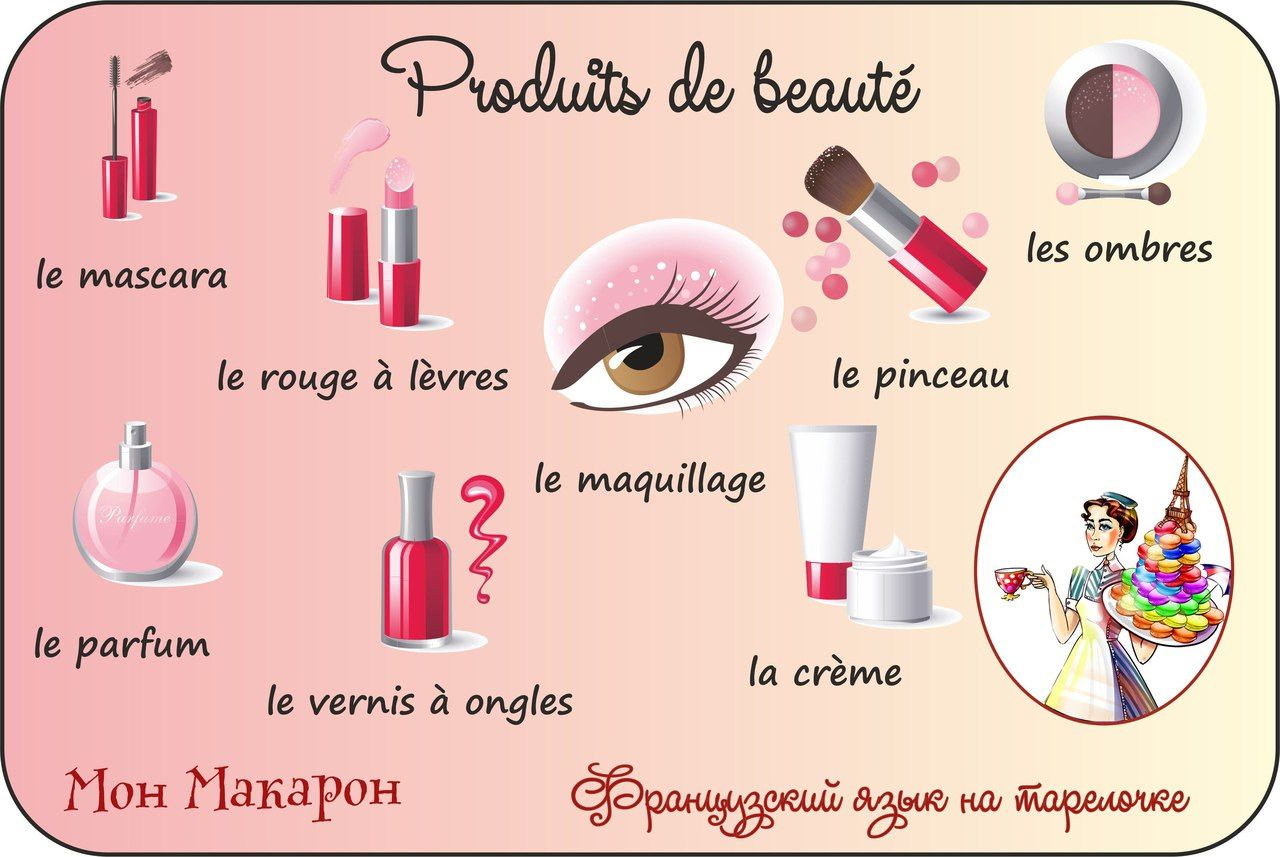 Les Produits De Beaute Learn French French Vocabulary Teaching French