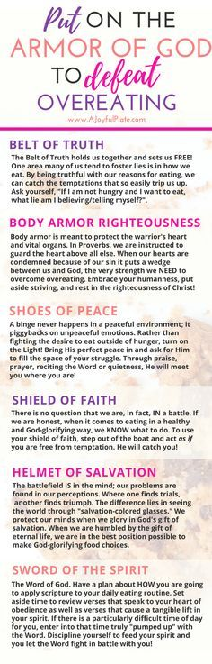 Use the Armor of God to Defeat Overeating! Part 1 | war room
