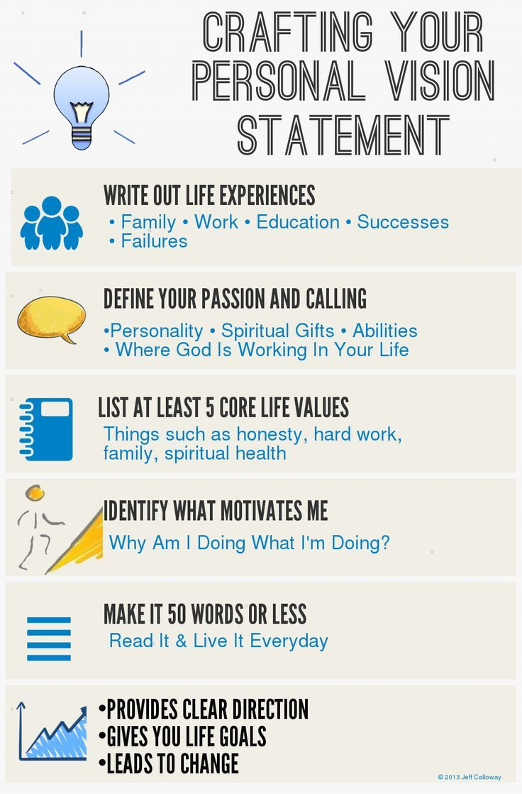Crafting your Personal Vision Statement - Inspiring and Life