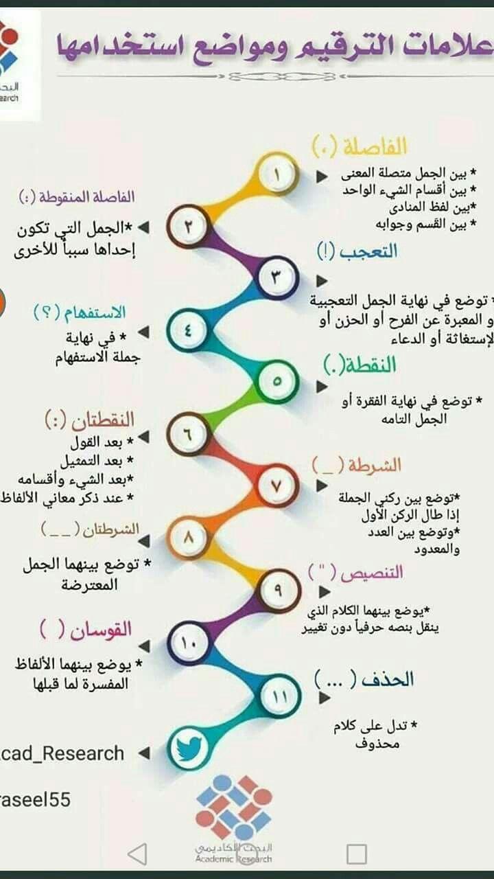 علامات الترقيم Learn Arabic Language Learn Arabic Online Arabic Language